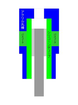 首サンプル内部構造